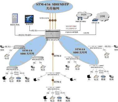 CP星型网络应用示意图.jpg