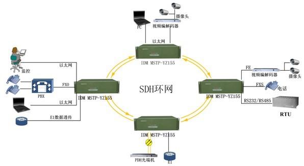 <a href=http://www.sdh-pcm.com/yezhan/ target=_blank class=infotextkey>野战一体化设备</a>应用图.jpg