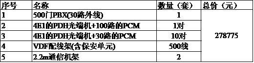 方法一、交换机+光端机+PCM方案报价.jpg