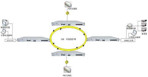 环形网.jpg