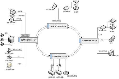 MSAP155-24应用图.jpg